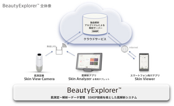 BeautyExplorer_02.jpg