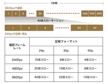 DSC-RX100M5_07.jpg