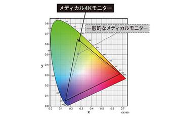 LMD-X550MT_06.jpg