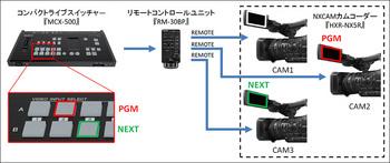 MCX-500_03.jpg