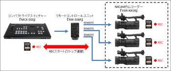 MCX-500_04.jpg