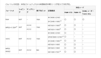PMW-F55_F5.jpg