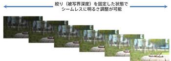 PXW-FS7M2_02.jpg