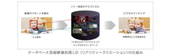 VPL-HW60_04.jpg
