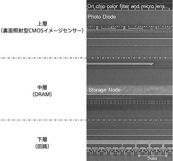 VRAM_ON_CMOS_03.jpg