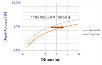 distance_image_sensor_03.jpg
